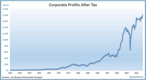chart blog 11